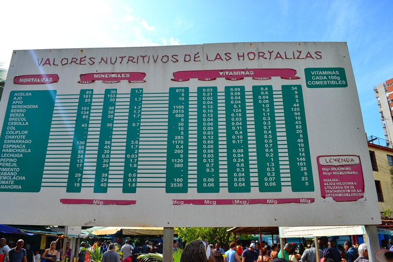 the scoreboard at one of the markers of Havana
